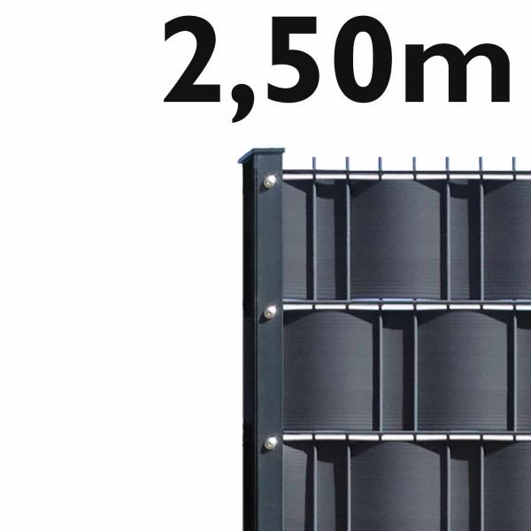 Schwere Ausführung - 2,5m Gittermattenset